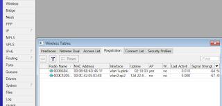 Cara Melihat User/Laptop/HP Yang Terhubung ke WiFi AP Routerboard Mikrotik