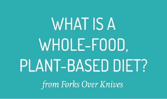 What is a Whole-Food, Plant-Based Diet? #infographic