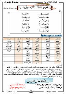 أفضل مذكرة لغة عربية للصف الثالث الابتدائي الترم الثاني 2020