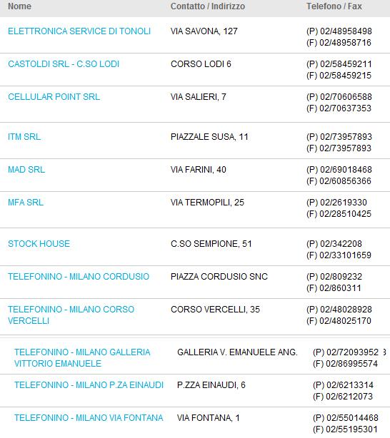Assistenza Telefoni Samsung Roma.Centro Assistenza Assistenza Samsung A Milano Cellulari E