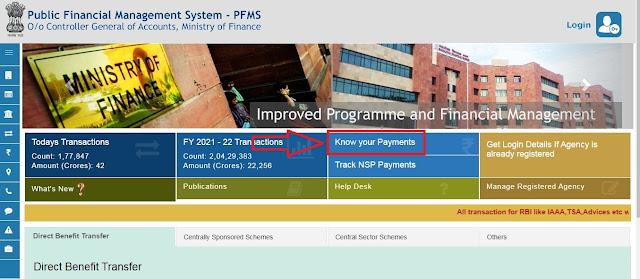 PFMS Full Form