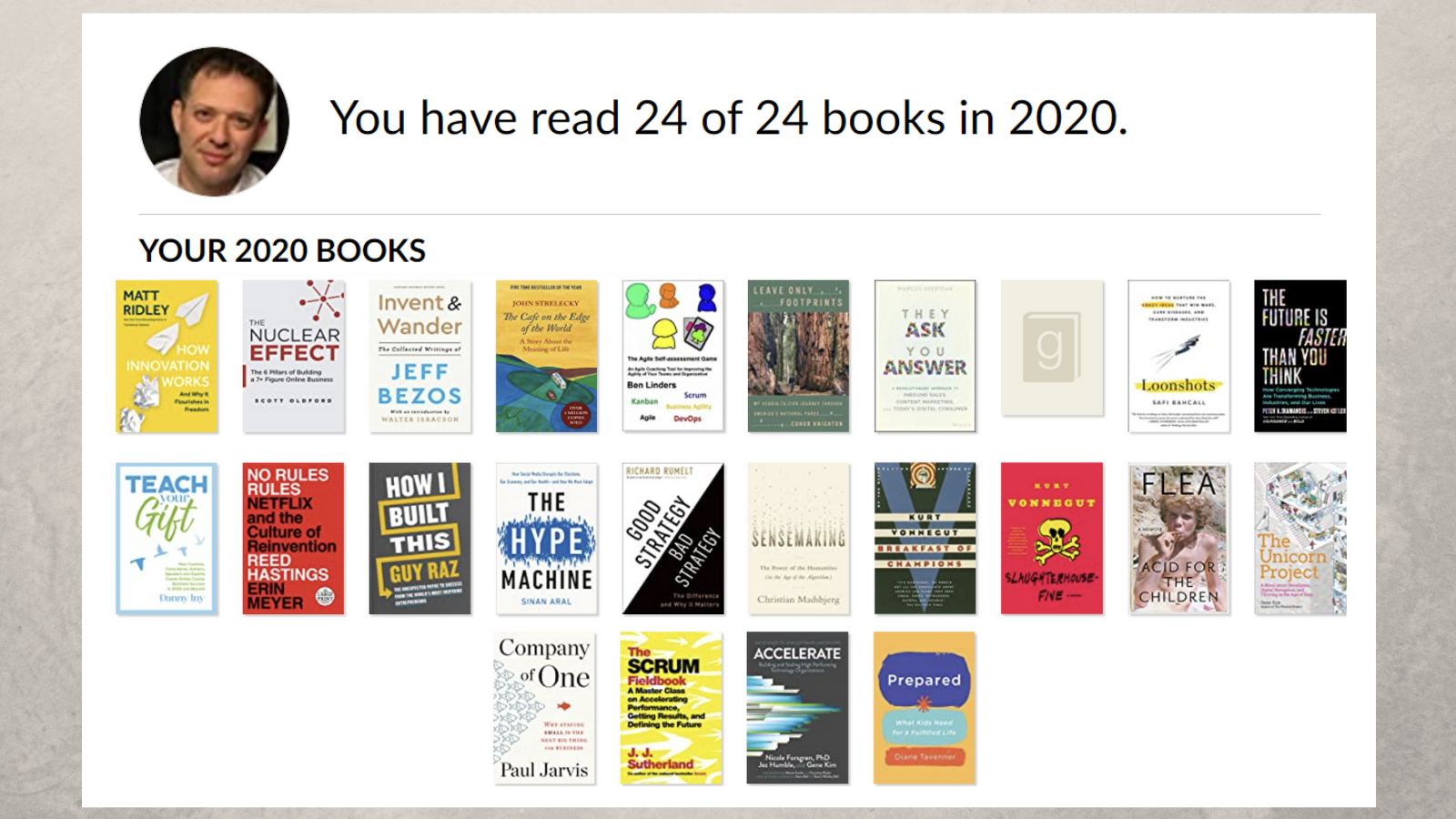 Books Read by Isaac Sacolick 2020