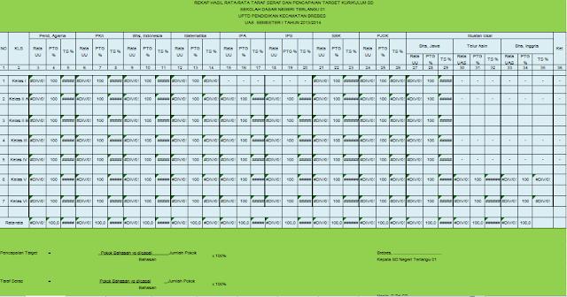 Download Aplikasi Taraf Serap Otomatis