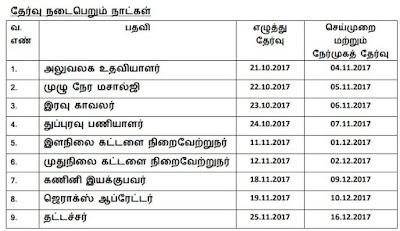 principal-district-court-cuddalore-recruitment-exam-dates-interview-dates