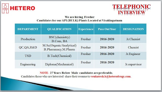 Hetero Drugs Telephonic Interview- Production/QC,QA,R&D/TSD/Engineering for Freshers Apply Online