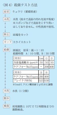 水洗→カット→殺菌→水洗→脱水→検査