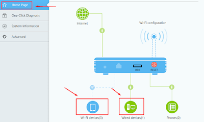 Cara Cek User Yang Menggunakan Wifi Indihome Kita Huawei HG8245H5
