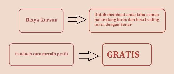 Broker forex murah