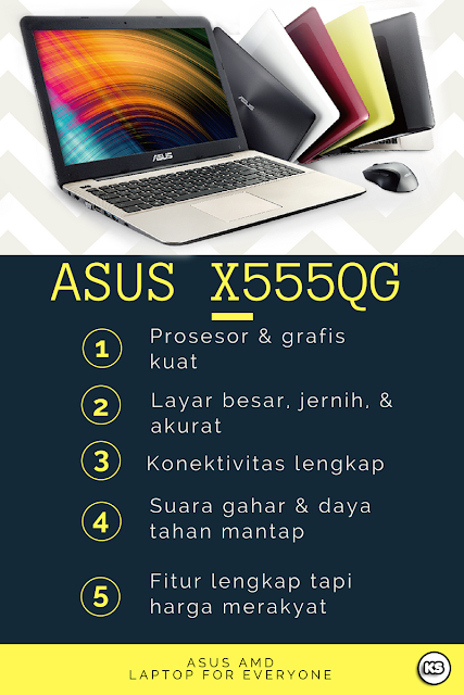 Kambuna Story: ASUS X555QG are Laptop for Everyone