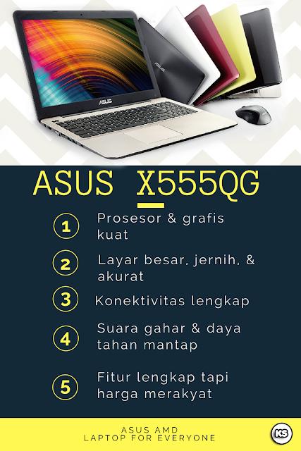 Kambuna Story: ASUS X555QG are Laptop for Everyone