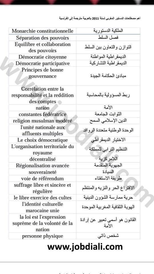La terminologie la plus importante de la constitution marocaine