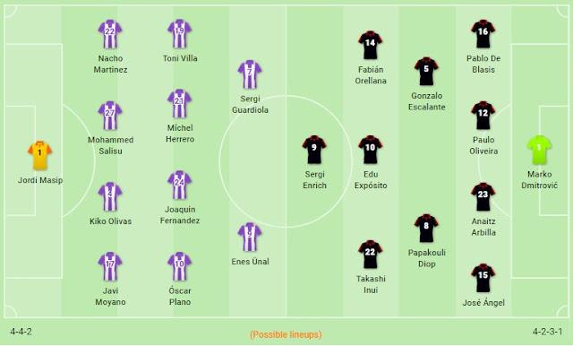 Prediksi Real Valladolid vs Eibar — 26 Oktober 2019