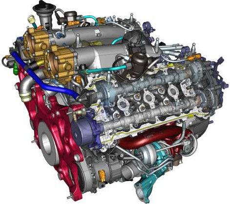Alfa Twin Turbo V6