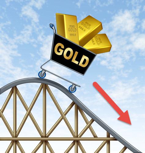 El oro extiende su caída y se acerca a US$ 1,200 dólares
