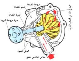 وظيفة مضخة الماء في السيارة