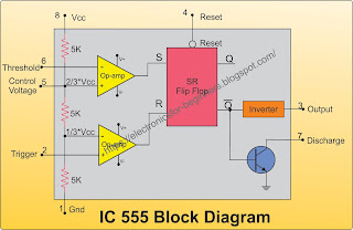 IC555 internal block diagram