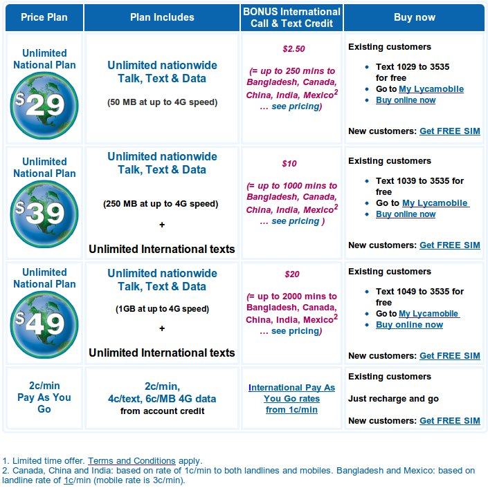 Lycamobile Ends Promotional Pricing, Monthly Plan Prices Increase by