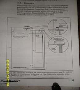 Drawing position temperature sensor
