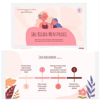 Hari Kebersihan Menstruasi Betadine