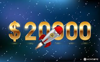 Bitcoin على المسار الصحيح لتصل إلى 20،000 دولار بحلول نهاية العام