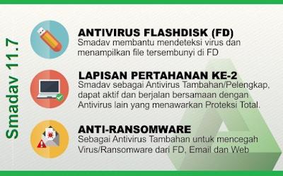 Cara Mengembalikan File yang Tersembunyi di Flashdisk