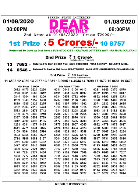 Lottery Sambad Sikkim Dear 2000 Monthly Lottery 01-08-2020 Results