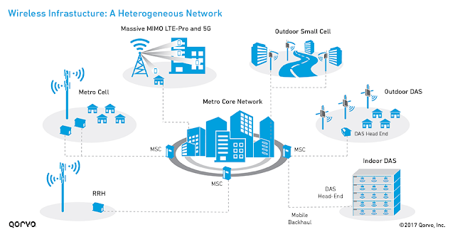 How 5g works? and is it safe?