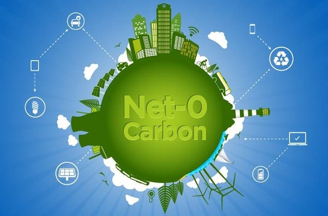 uk net-zero carbon emissions reduce pollution