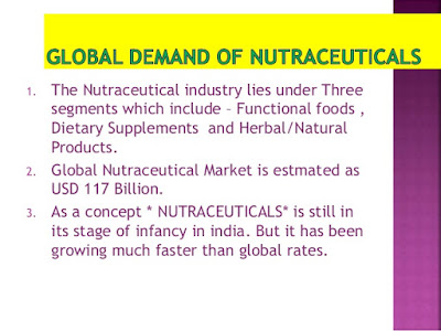 mesothelioma nutriceutical facts