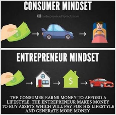 Menjadi Kaya dengan Pola Pikir Seorang Pengusaha dan Investor.