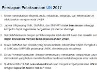 UN 2017 Semuanya Berbasis Komputer