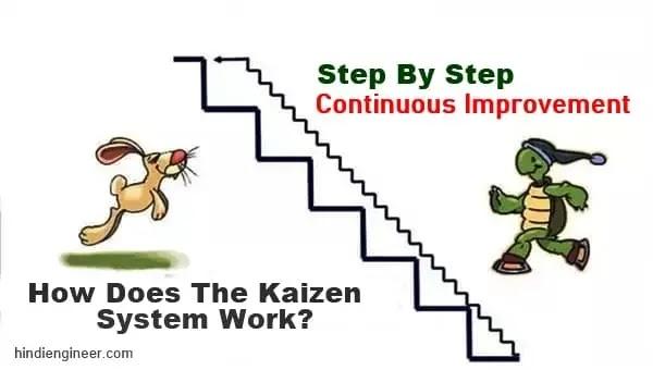 काइज़ेन क्या है, kaizen meaning in hindi, kaizen in hindi, what is kaizen in hindi, kaizen kya hai, kaizen definition in hindi, kaizen means in hindi, kaizen technique in hindi, kaizen kya hota hai, kaizen का मतलब है,