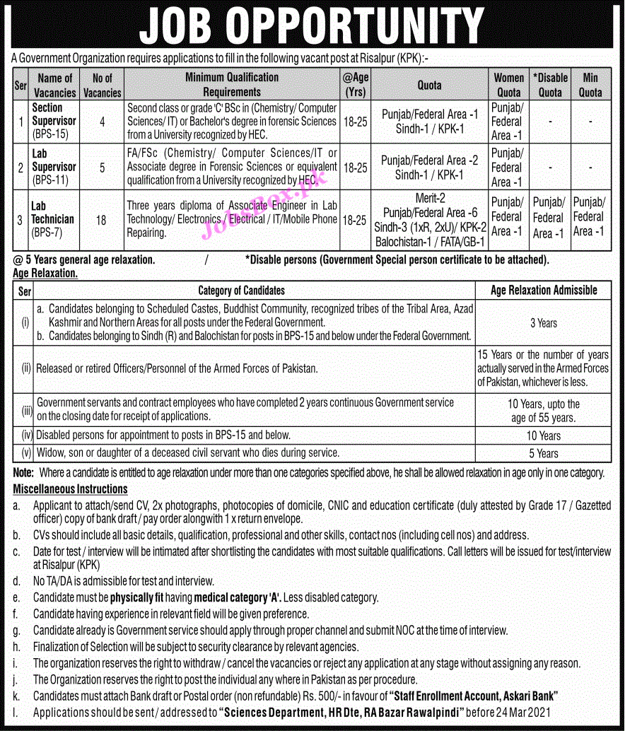 Pakistan Government Organization Jobs 2021