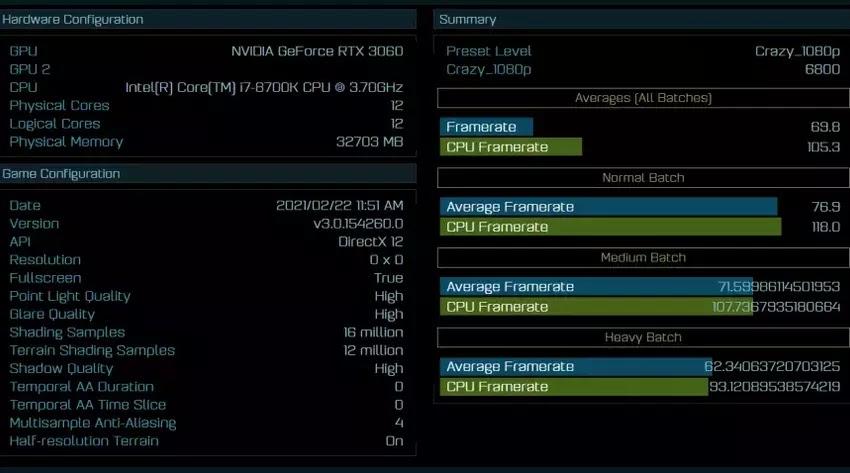 NVIDIA GeForce RTX 3060 12 GB - hız aşırtma altında test