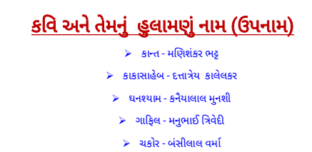 Kavi Ane Upnam Pdf File By Current Gujarat