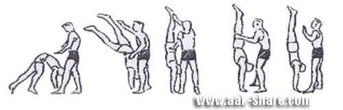 Teknik Dasar Head Balance/Head Stand dan Pemberian Bantuan