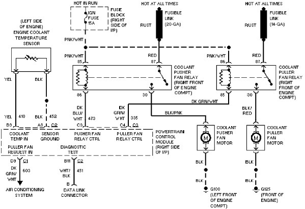 2000 mercury sable fuse diagram chart