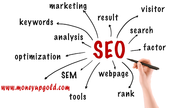 How I earned more than $128,000 easily /What SEO part 3