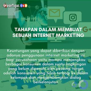 Tahapan dalam membuat sebuah internet marketing