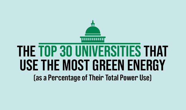 The Top 30 Universities That Use the Most Green Energy as a Percentage of Their Total Power Use