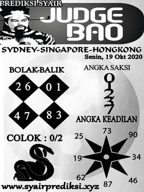 Kode syair Hongkong senin 19 oktober 2020 158