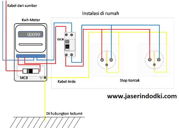 Diagram Wiring Diagram Instalasi Listrik Full Version Hd Quality Instalasi Listrik Freezewiring8018 Contorock It