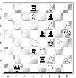 Problema de mate en 2 compuesto por Murray Marble (1º Premio, La Strategie 1909)