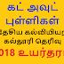 கட் அவுட் புள்ளிகள் : தேசிய கல்வியியற் கல்லூரி தெரிவு (2018 உயர்தரம்)