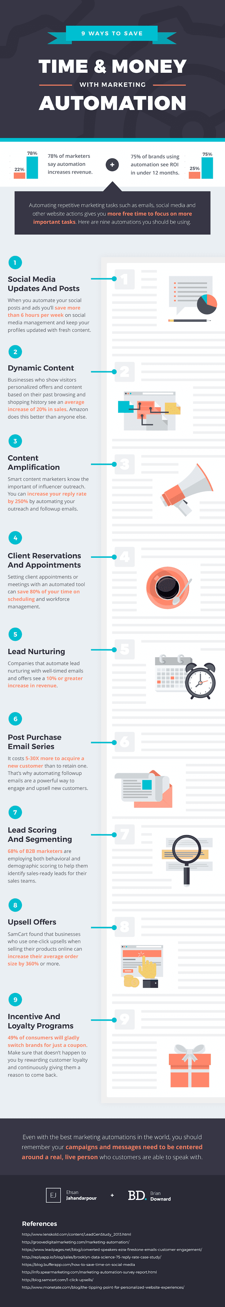 9 Ways to Save Time and Money With Marketing Automation #infographic