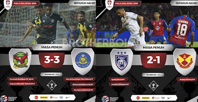 JDT Menang Lawan Selangor, Pahang dan Kedah Sekadar Seri.