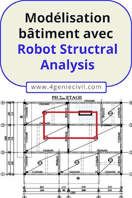 Exemple de modélisation d'un bâtiment avec Robot Structral Analysis