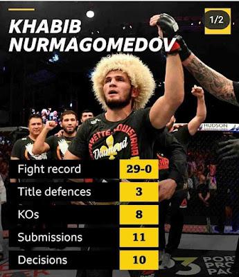 Seperti di Penjara, Khabib Nurmagomefov Semasa Aktif di UFC