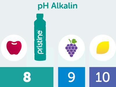 Berbagai Manfaat Dari Air Alkali