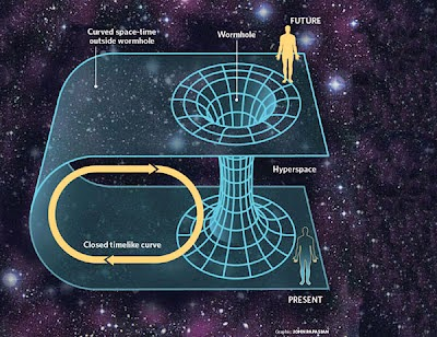 curva espacio temporal incluyendo agujero negro, doble virtual en tiempo futuro (parte superior) y cuerpo fisico en el presente (parte inferior) e hiper espacio
